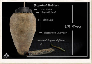 ancient_technology_baghdad_battery